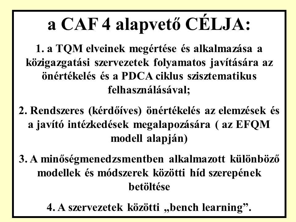 CAF (egységes értékelési keretrendszer) Az EU országok közigazgatási intézményeire kialakított értékelési rendszer.