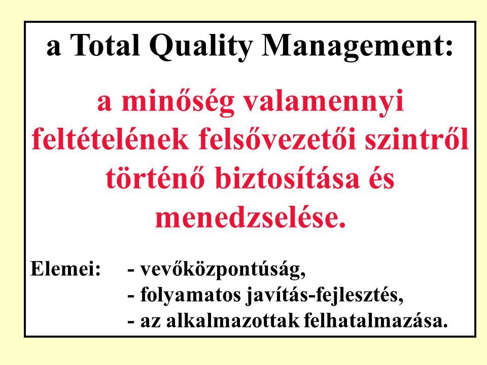 a TQM háromszintű modellje Folyamatos javítás-fejlesztés CÉL ALAPELVEK TÁMOGATÓ ELEMEK vevő- központúság a folyamatok javítás- fejlesztése teljes körű felhatalmazás Vezetés, irányítás, menedzsment; képzés, tréningek;rugalmas támogató szervezet; kommunikáció; motiváció, elismerés; értékelés, mérés, elemzés.