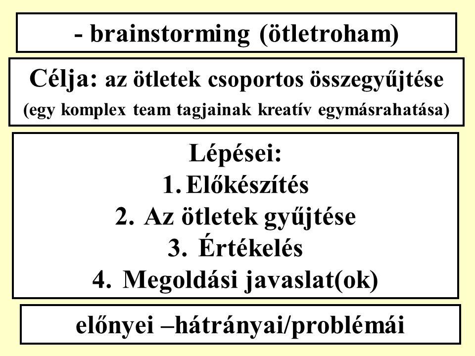 A legfontosabb problémamegoldó módszerek: - brainstorming (ötletroham) - Pareto ( ABC ) elemzés - folyamatábra - ok-okozati (halszálka) diagram - szabályozó (ellenőrző)kártya