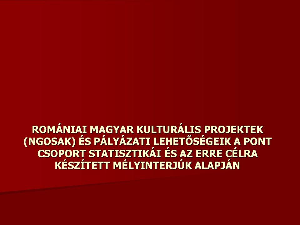 ROMÁNIAI MAGYAR KULTURÁLIS PROJEKTEK (NGOSAK) ÉS PÁLYÁZATI LEHETŐSÉGEIK A PONT CSOPORT STATISZTIKÁI ÉS AZ ERRE CÉLRA KÉSZÍTETT MÉLYINTERJÚK ALAPJÁN