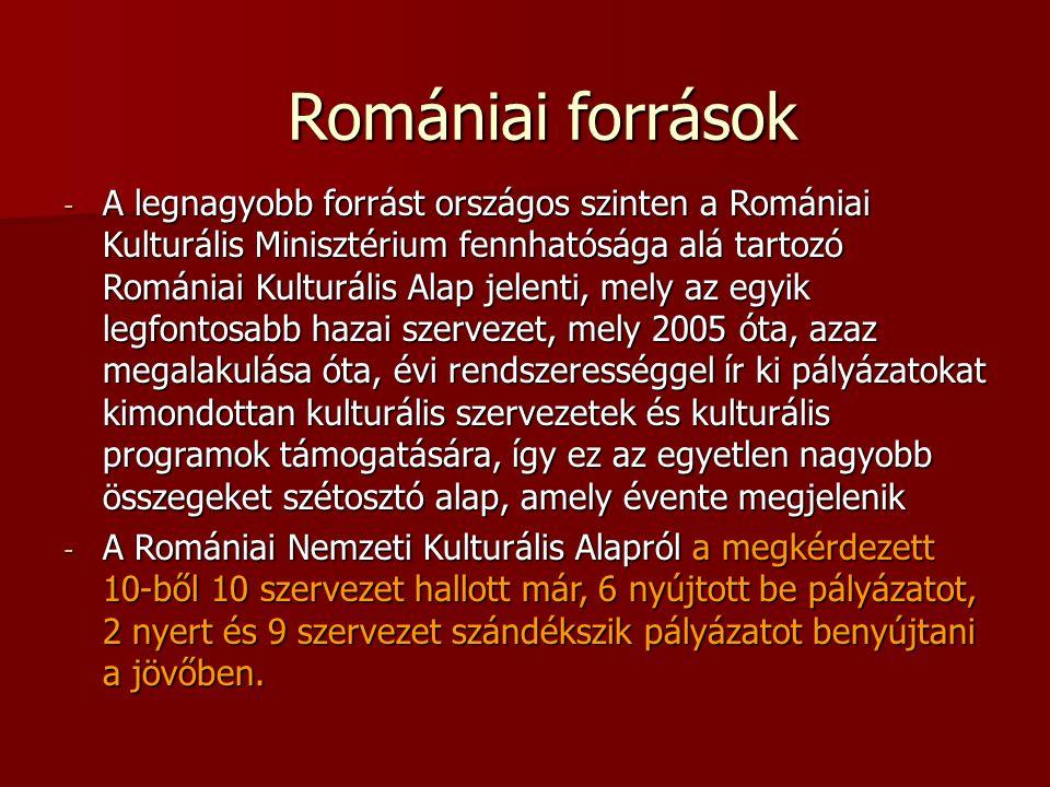 - A legnagyobb forrást országos szinten a Romániai Kulturális Minisztérium fennhatósága alá tartozó Romániai Kulturális Alap jelenti, mely az egyik legfontosabb hazai szervezet, mely 2005 óta, azaz megalakulása óta, évi rendszerességgel ír ki pályázatokat kimondottan kulturális szervezetek és kulturális programok támogatására, így ez az egyetlen nagyobb összegeket szétosztó alap, amely évente megjelenik - A Romániai Nemzeti Kulturális Alapról a megkérdezett 10-ből 10 szervezet hallott már, 6 nyújtott be pályázatot, 2 nyert és 9 szervezet szándékszik pályázatot benyújtani a jövőben.