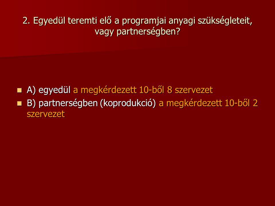 2. Egyedül teremti elő a programjai anyagi szükségleteit, vagy partnerségben.