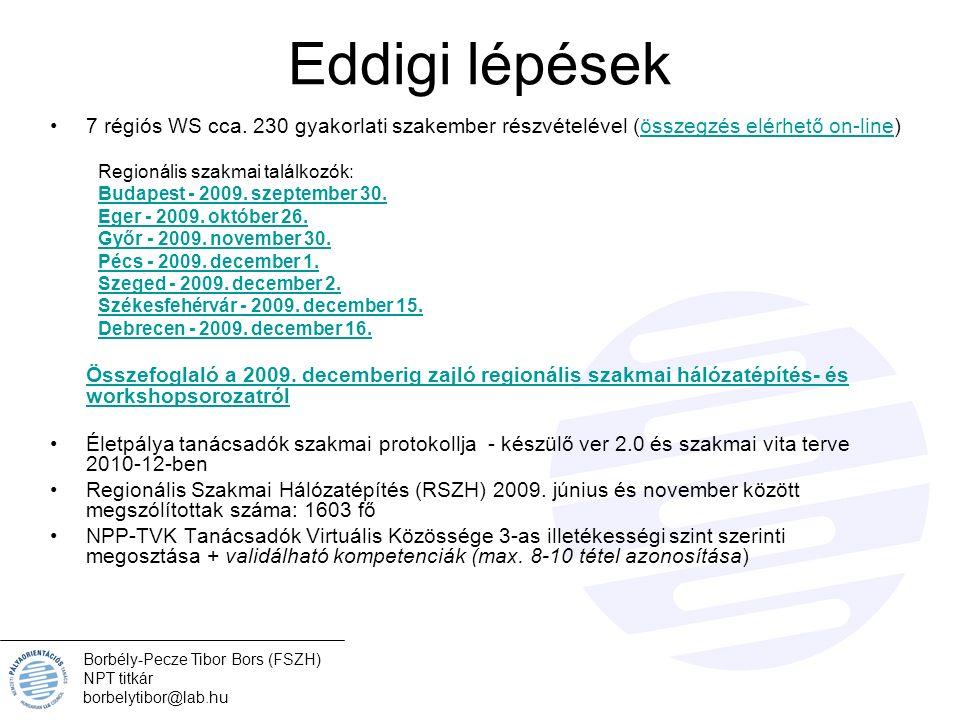 Borbély-Pecze Tibor Bors (FSZH) NPT titkár borbelytibor@lab.hu Eddigi lépések 7 régiós WS cca.