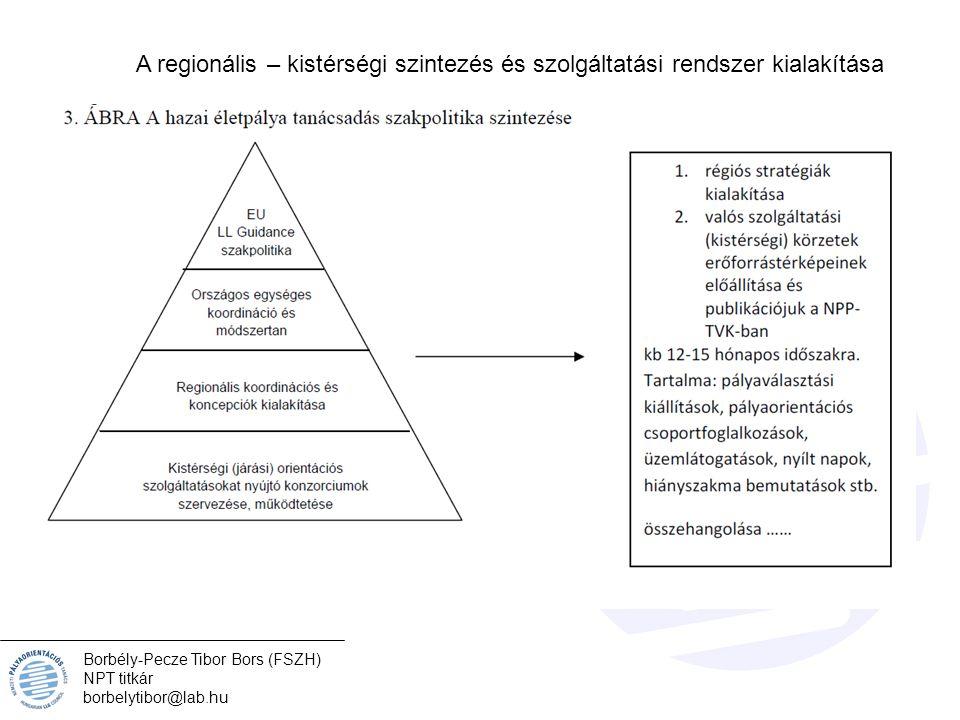 Borbély-Pecze Tibor Bors (FSZH) NPT titkár borbelytibor@lab.hu A regionális – kistérségi szintezés és szolgáltatási rendszer kialakítása