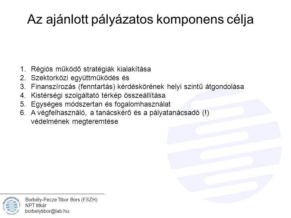 Borbély-Pecze Tibor Bors (FSZH) NPT titkár borbelytibor@lab.hu Az ajánlott pályázatos komponens célja 1.Régiós működő stratégiák kialakítása 2.Szektorközi együttműködés és 3.Finanszírozás (fenntartás) kérdéskörének helyi szintű átgondolása 4.Kistérségi szolgáltató térkép összeállítása 5.Egységes módszertan és fogalomhasználat 6.A végfelhasználó, a tanácskérő és a pályatanácsadó (!) védelmének megteremtése