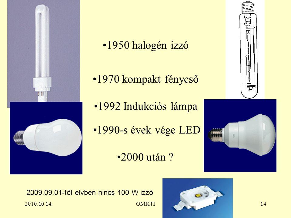 2010.10.14.OMKTI14 1950 halogén izzó 1970 kompakt fénycső 1992 Indukciós lámpa 2000 után .