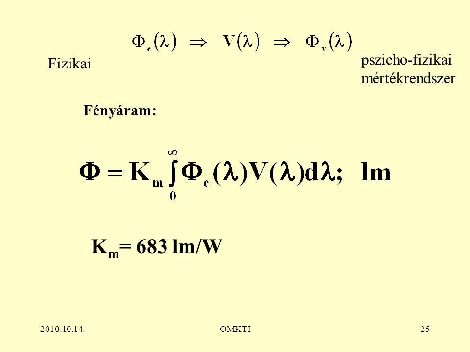 2010.10.14.OMKTI25 Fényáram: pszicho-fizikai mértékrendszer K m = 683 lm/W Fizikai
