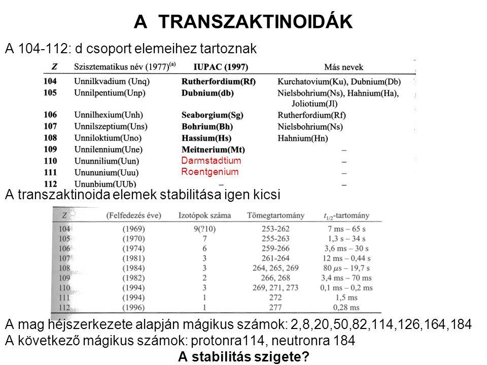 A TRANSZAKTINOIDÁK A 104-112: d csoport elemeihez tartoznak A transzaktinoida elemek stabilitása igen kicsi A mag héjszerkezete alapján mágikus számok: 2,8,20,50,82,114,126,164,184 A következő mágikus számok: protonra114, neutronra 184 A stabilitás szigete.