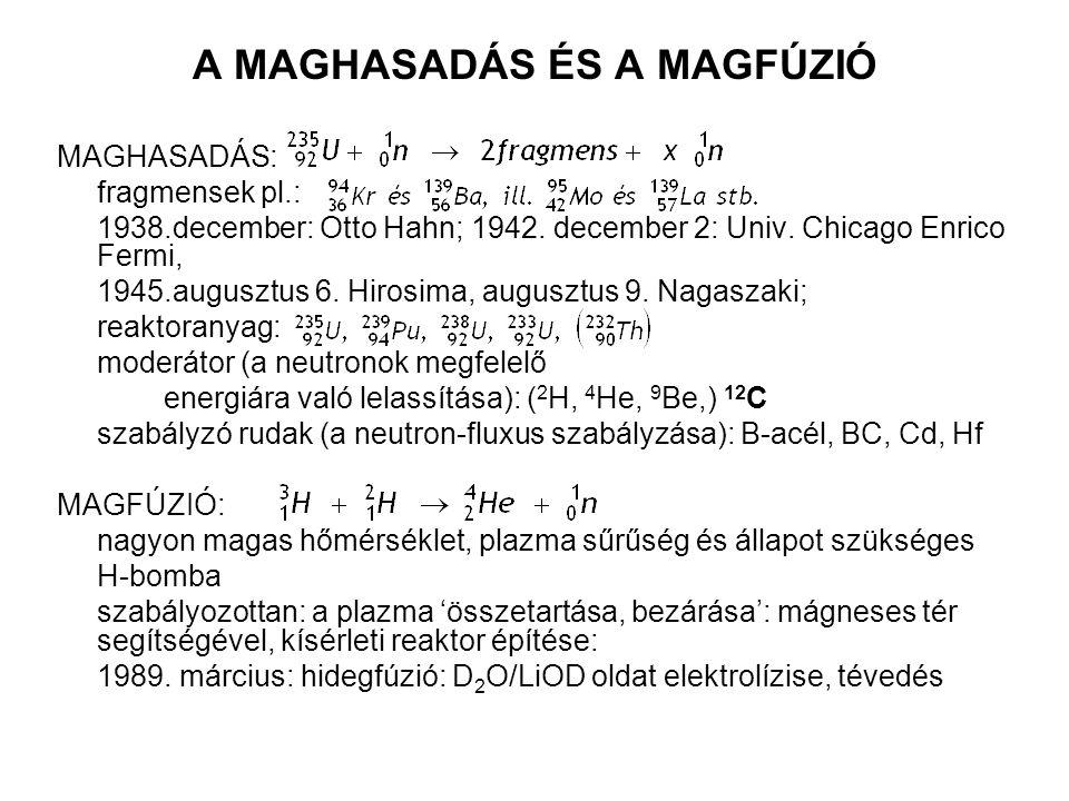 A MAGHASADÁS ÉS A MAGFÚZIÓ MAGHASADÁS: fragmensek pl.: 1938.december: Otto Hahn; 1942.