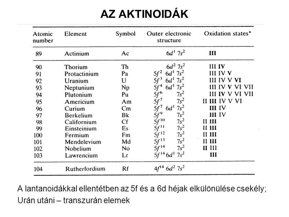 AZ AKTINOIDÁK A lantanoidákkal ellentétben az 5f és a 6d héjak elkülönülése csekély; Urán utáni – transzurán elemek