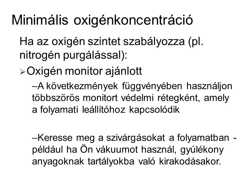 Minimális oxigénkoncentráció Ha az oxigén szintet szabályozza (pl. nitrogén purgálással):  Oxigén monitor ajánlott –A következmények függvényében has