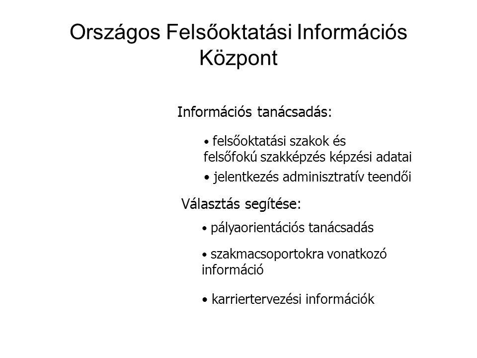 Országos Felsőoktatási Információs Központ Információs tanácsadás: Választás segítése: karriertervezési információk szakmacsoportokra vonatkozó inform