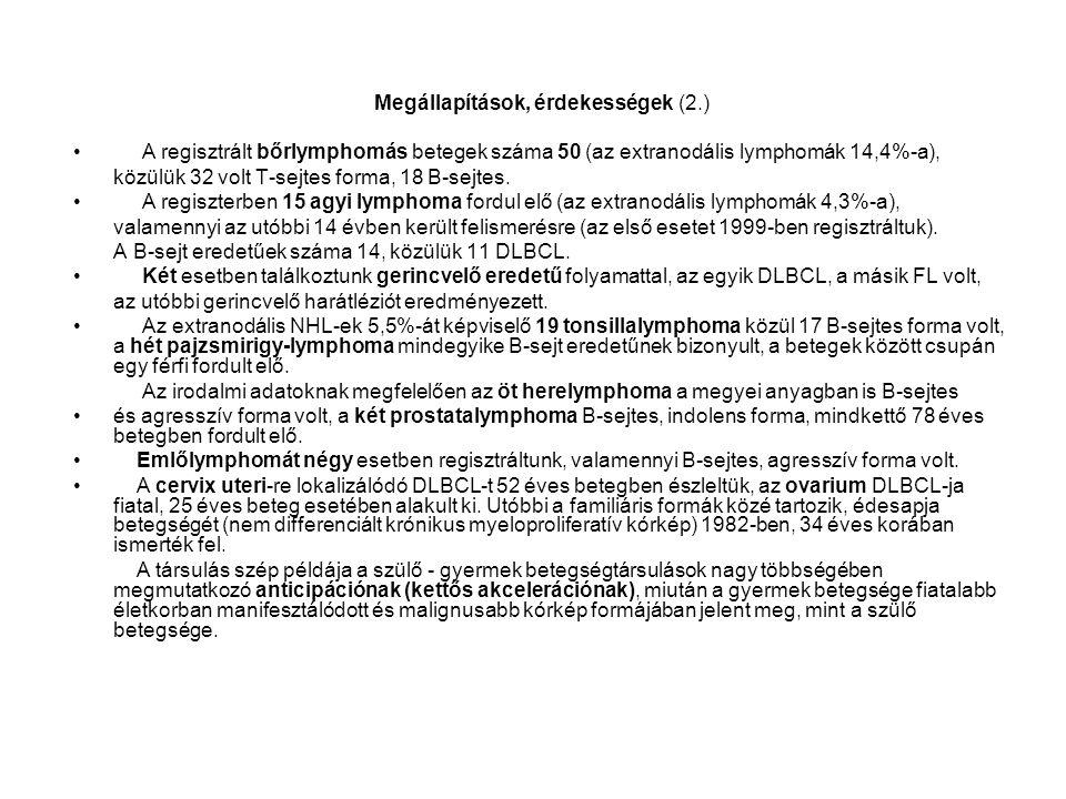 Megállapítások, érdekességek (2.) A regisztrált bőrlymphomás betegek száma 50 (az extranodális lymphomák 14,4%-a), közülük 32 volt T-sejtes forma, 18 B-sejtes.