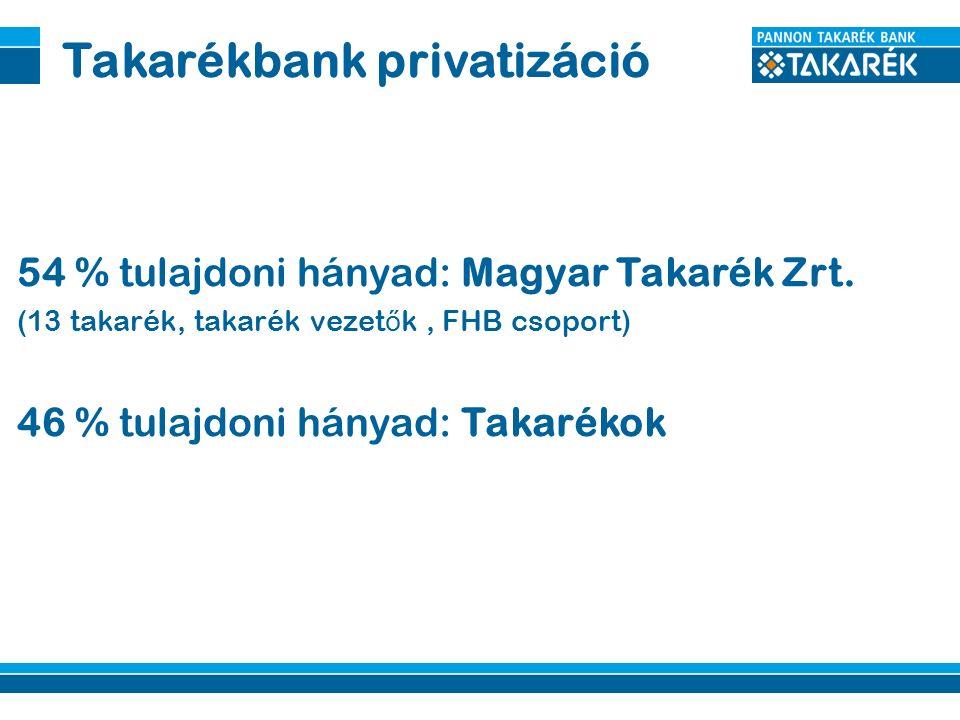 Takarékbank privatizáció 54 % tulajdoni hányad: Magyar Takarék Zrt.