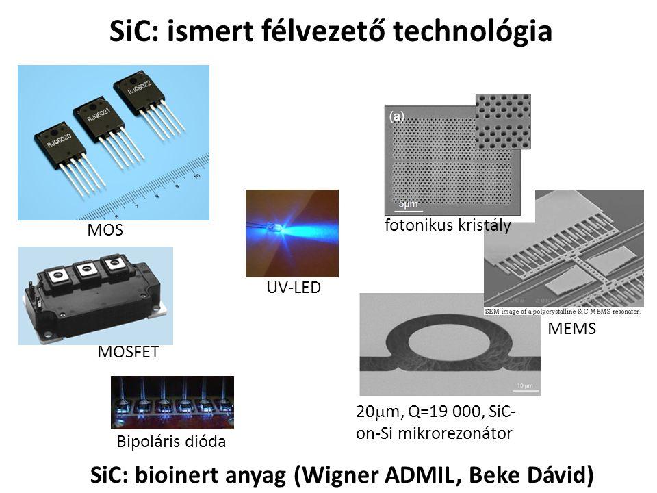 SiC: ismert félvezető technológia UV-LED 20  m, Q=19 000, SiC- on-Si mikrorezonátor MEMS fotonikus kristály MOS MOSFET Bipoláris dióda SiC: bioinert