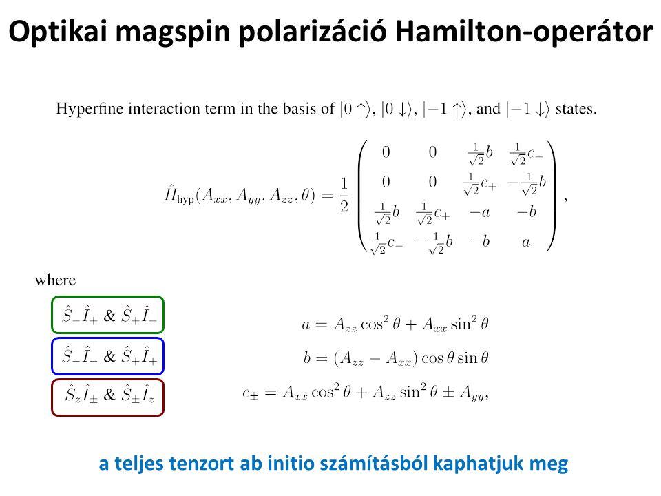 Optikai magspin polarizáció Hamilton-operátor a teljes tenzort ab initio számításból kaphatjuk meg