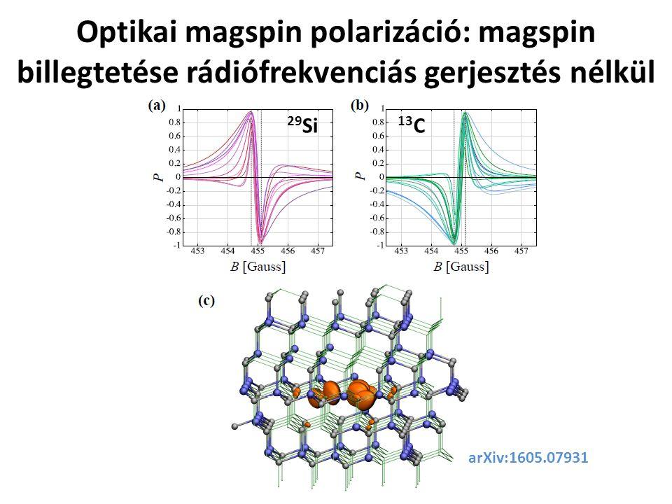 Optikai magspin polarizáció: magspin billegtetése rádiófrekvenciás gerjesztés nélkül 29 Si 13 C arXiv:1605.07931