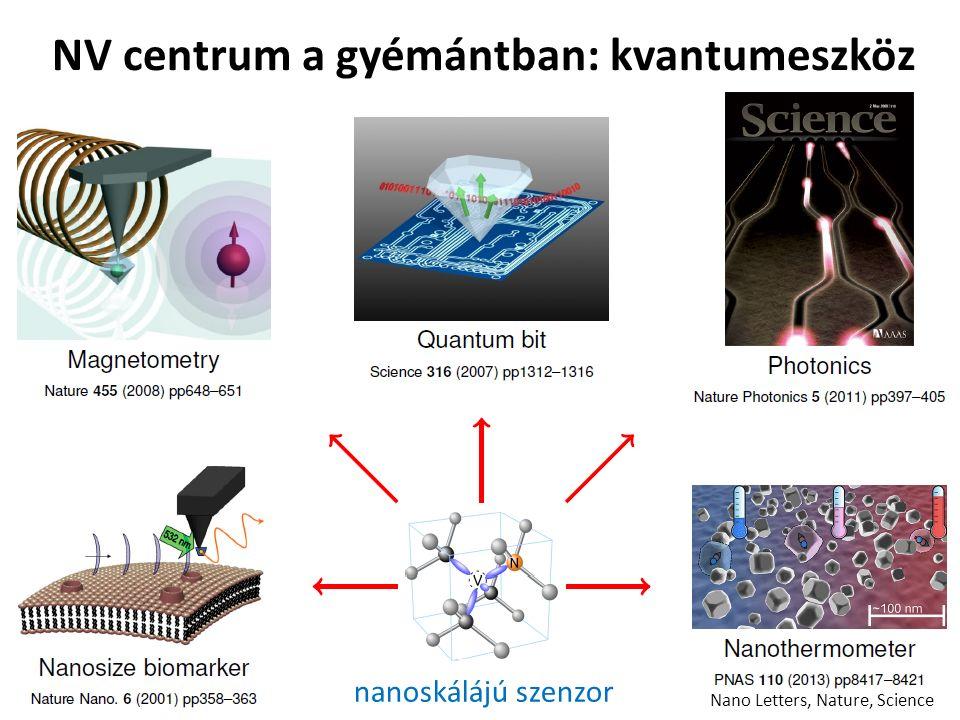 Nano Letters, Nature, Science NV centrum a gyémántban: kvantumeszköz nanoskálájú szenzor