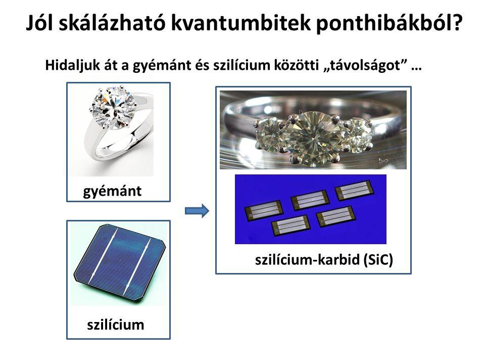 """Jól skálázható kvantumbitek ponthibákból? gyémánt szilícium szilícium-karbid (SiC) Hidaljuk át a gyémánt és szilícium közötti """"távolságot"""" …"""