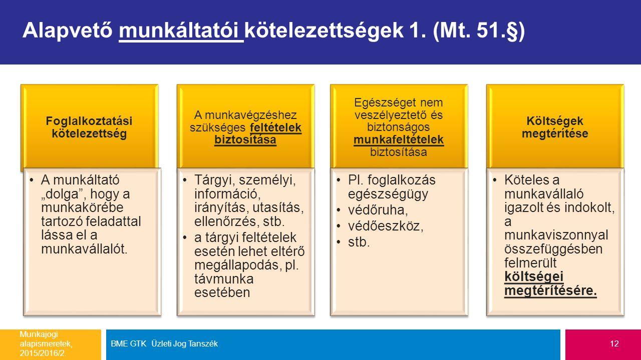 Alapvető munkáltatói kötelezettségek 1. (Mt. 51.§) Munkajogi alapismeretek, 2015/2016/2.