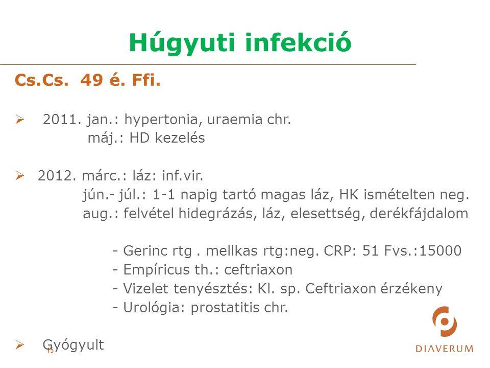 Húgyuti infekció 15 Cs.Cs. 49 é. Ffi.  2011. jan.: hypertonia, uraemia chr.