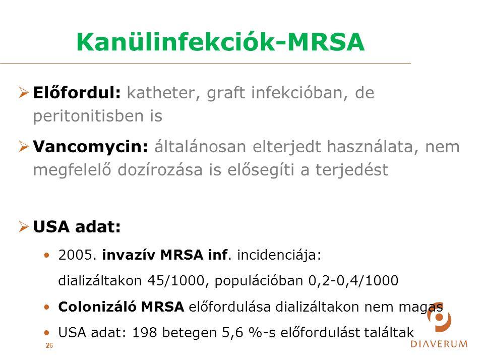 Kanülinfekciók-MRSA 26  Előfordul: katheter, graft infekcióban, de peritonitisben is  Vancomycin: általánosan elterjedt használata, nem megfelelő dozírozása is elősegíti a terjedést  USA adat: 2005.