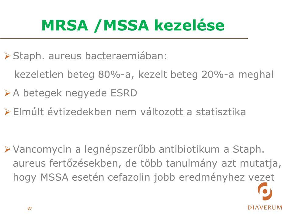 MRSA /MSSA kezelése 27  Staph.