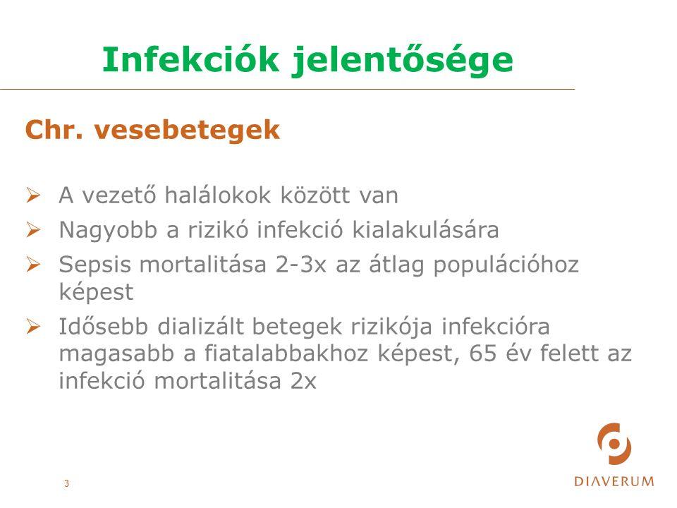 Infekciók jelentősége 3 Chr.