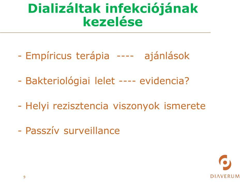 Dializáltak infekciójának kezelése 9 - Empíricus terápia ---- ajánlások - Bakteriológiai lelet ---- evidencia.