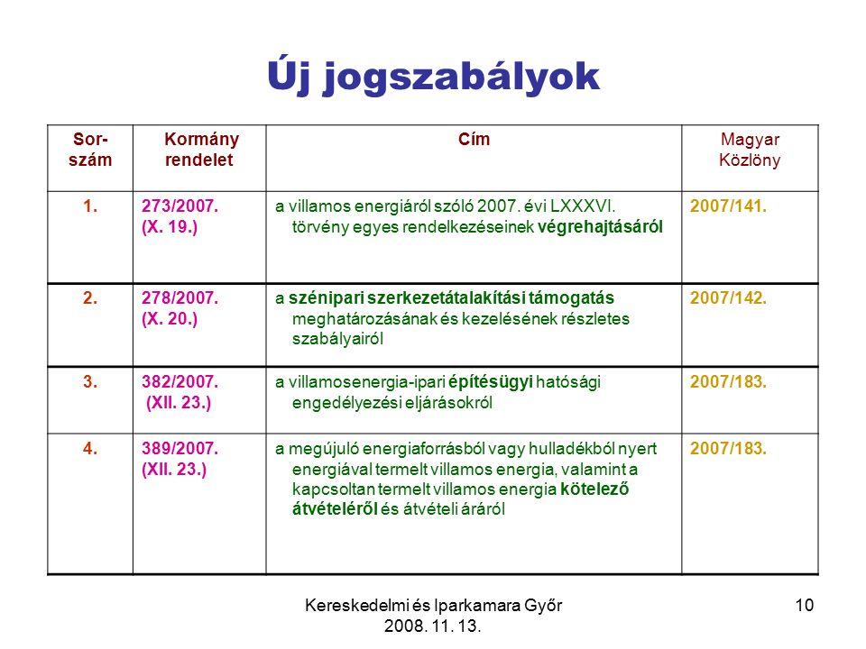 Kereskedelmi és Iparkamara Győr 2008. 11. 13.