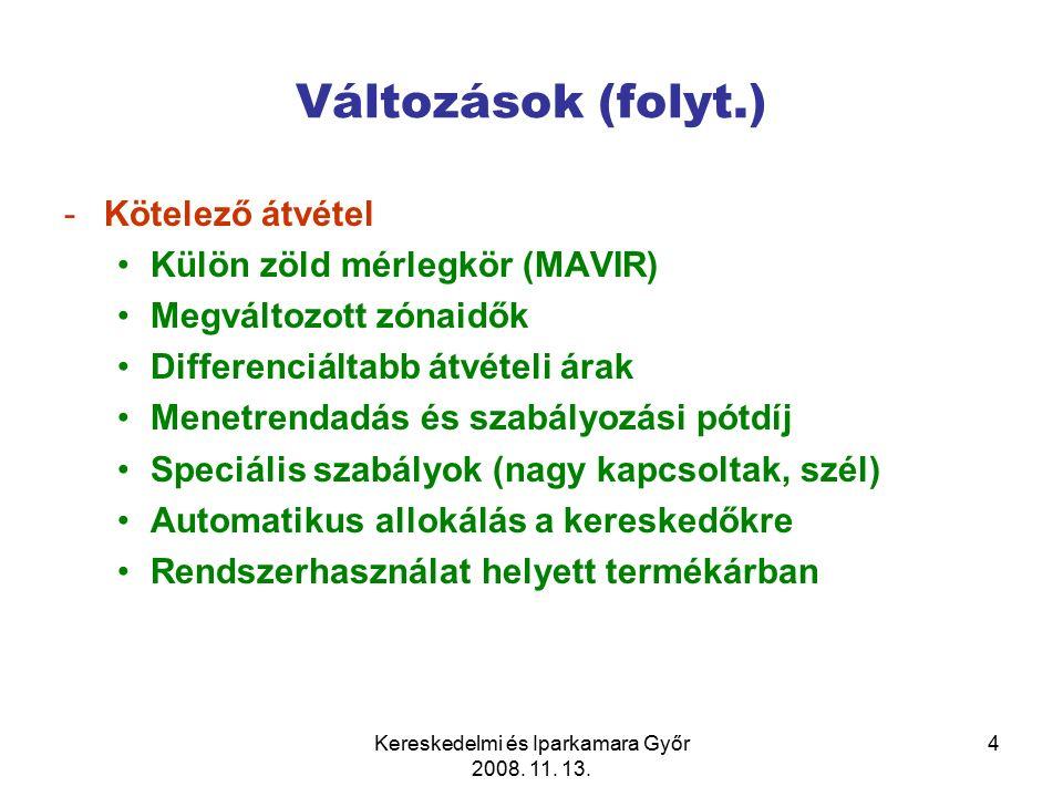 Kereskedelmi és Iparkamara Győr 2008.11. 13.