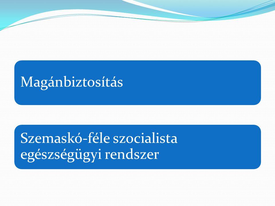 Magánbiztosítás Szemaskó-féle szocialista egészségügyi rendszer