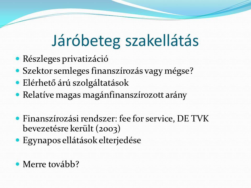 Járóbeteg szakellátás Részleges privatizáció Szektor semleges finanszírozás vagy mégse.