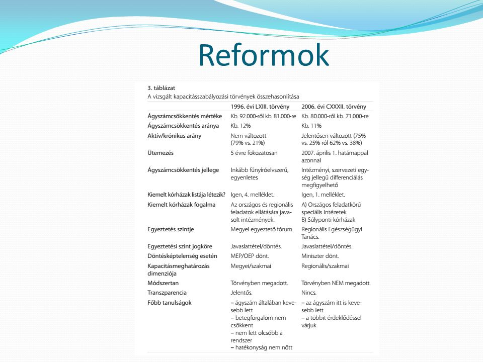 Reformok