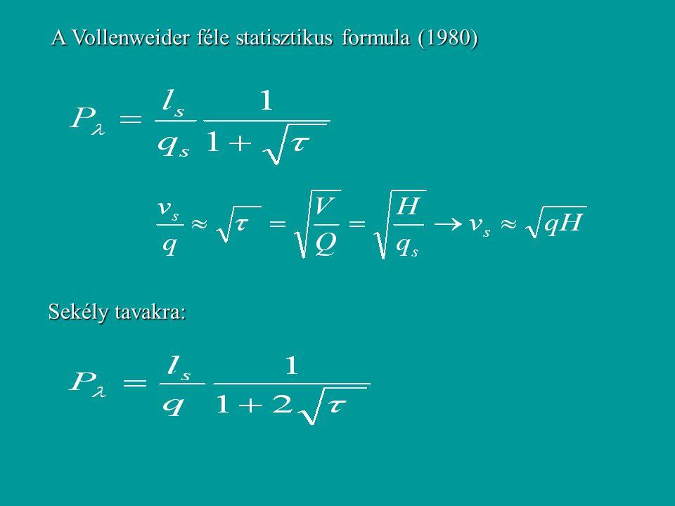 A Vollenweider féle statisztikus formula (1980) Sekély tavakra: