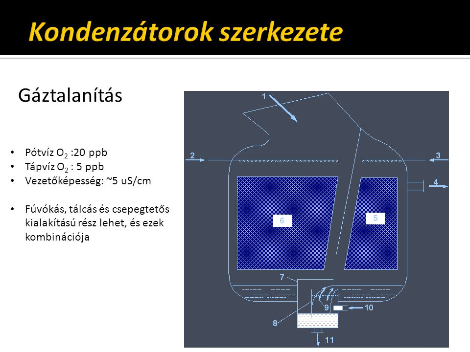 Gáztalanítás Pótvíz O 2 :20 ppb Tápvíz O 2 : 5 ppb Vezetőképesség: ~5 uS/cm Fúvókás, tálcás és csepegtetős kialakítású rész lehet, és ezek kombinációja