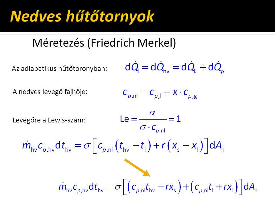 Méretezés (Friedrich Merkel) Az adiabatikus hűtőtoronyban: A nedves levegő fajhője: Levegőre a Lewis-szám: