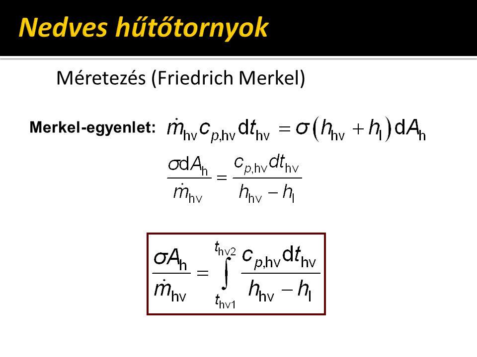 Méretezés (Friedrich Merkel) Merkel-egyenlet: