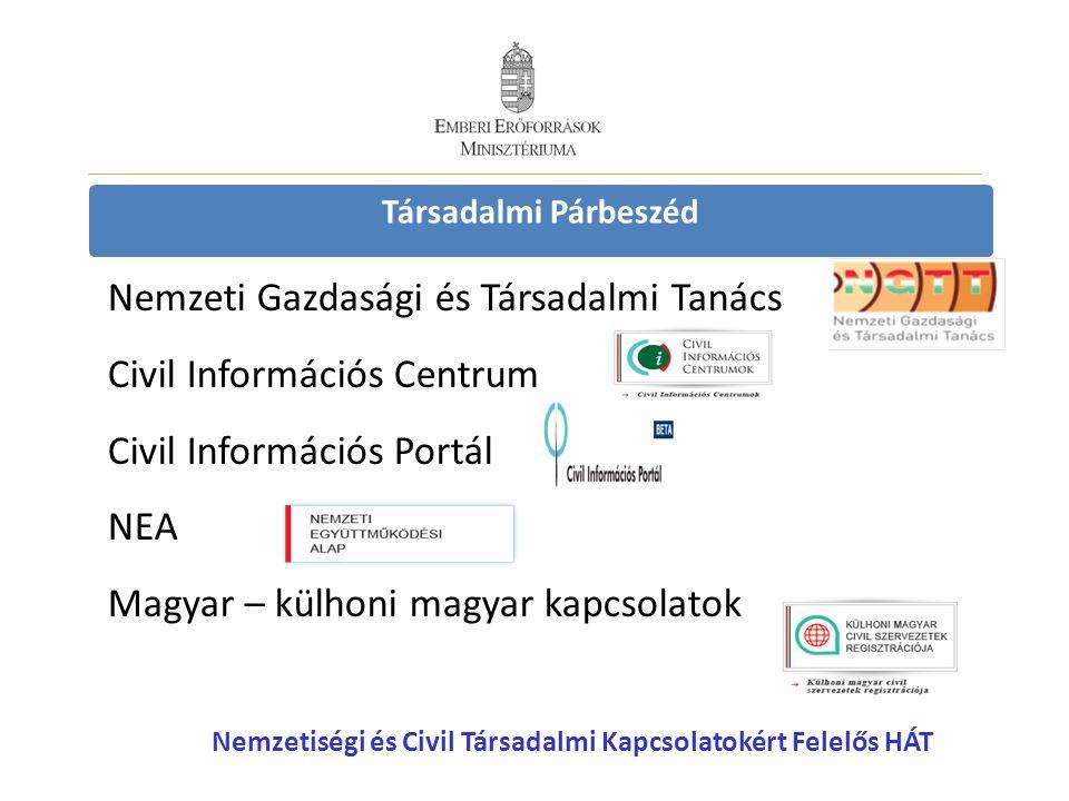 Társadalmi Párbeszéd Nemzetiségi és Civil Társadalmi Kapcsolatokért Felelős HÁT Nemzeti Gazdasági és Társadalmi Tanács Civil Információs Centrum Civil