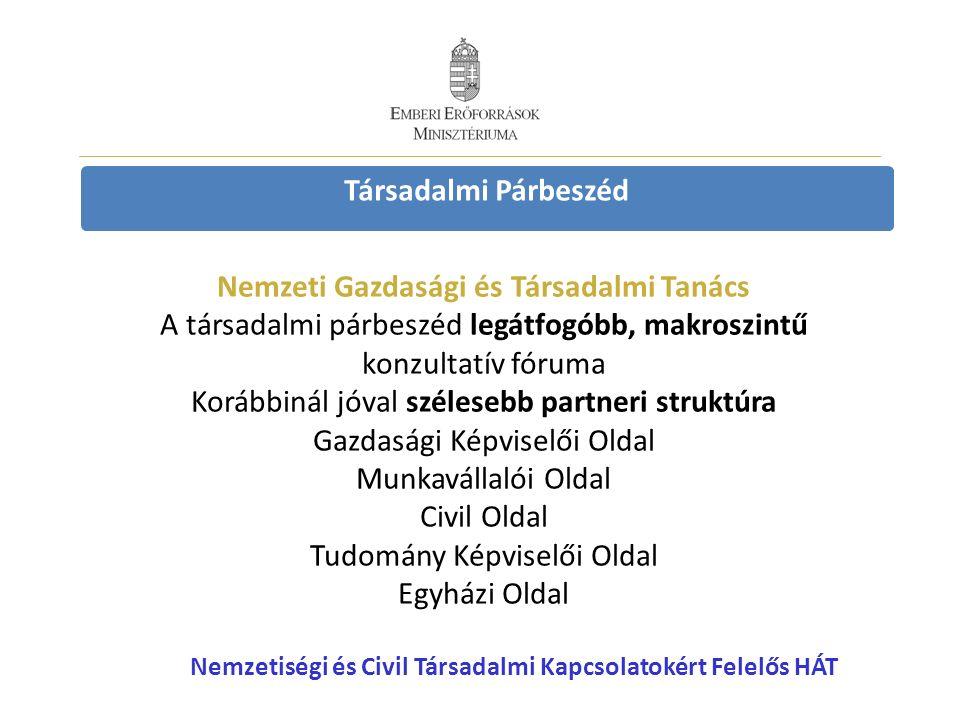 Társadalmi Párbeszéd Nemzeti Gazdasági és Társadalmi Tanács A társadalmi párbeszéd legátfogóbb, makroszintű konzultatív fóruma Korábbinál jóval széles