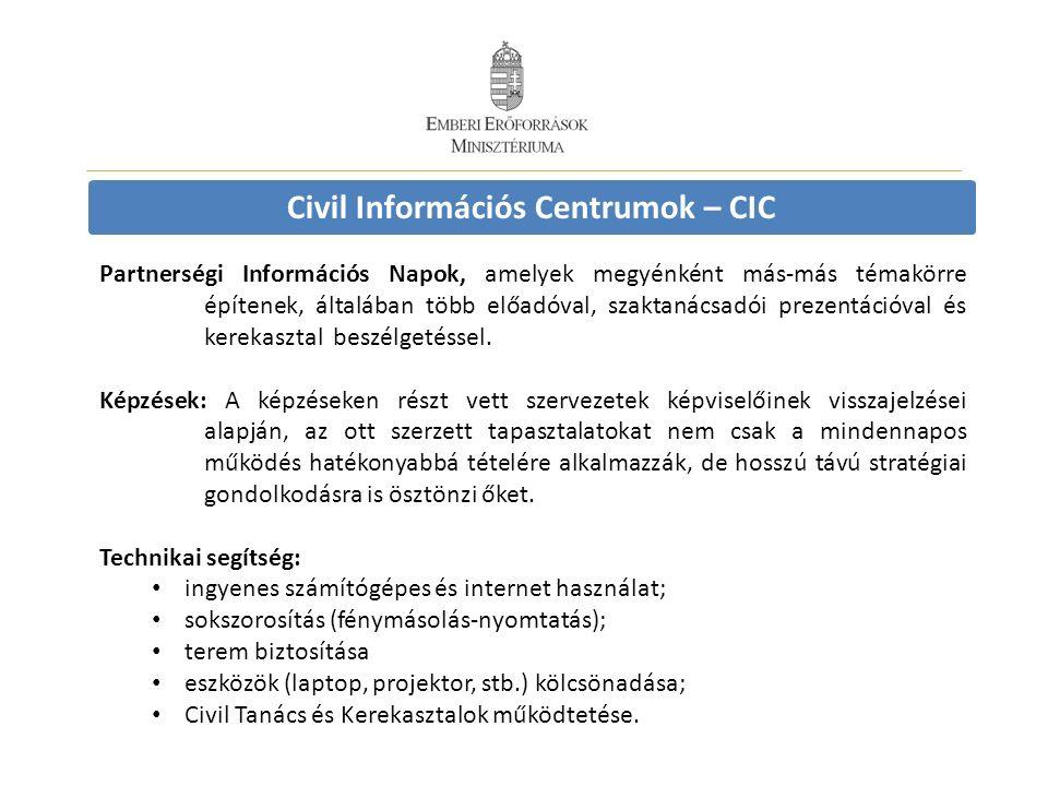 Civil Információs Centrumok – CIC Partnerségi Információs Napok, amelyek megyénként más-más témakörre építenek, általában több előadóval, szaktanácsadói prezentációval és kerekasztal beszélgetéssel.