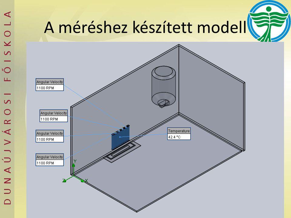 A méréshez készített modell