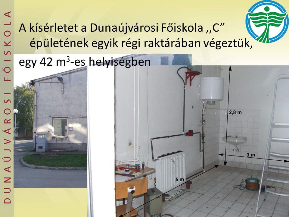 """A kísérletet a Dunaújvárosi Főiskola,,C"""" épületének egyik régi raktárában végeztük, egy 42 m 3 -es helyiségben"""