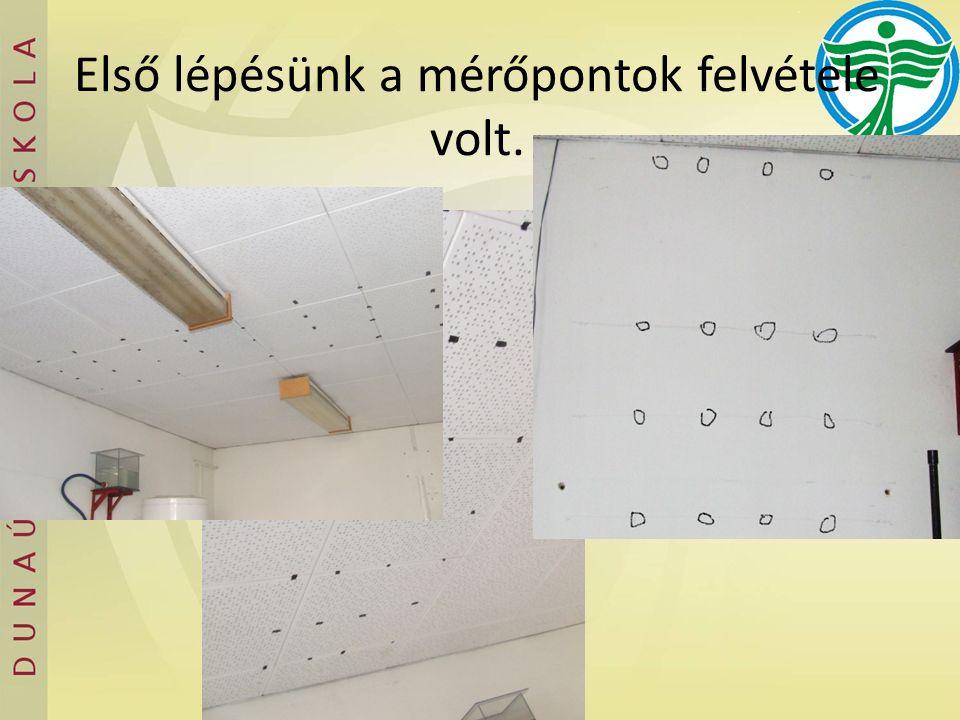 27 l/h áramlási intenzitásnál mért hőmérsékletek a fal mellett és a plafon alatt, a kisebb belső felületű radiátorral.