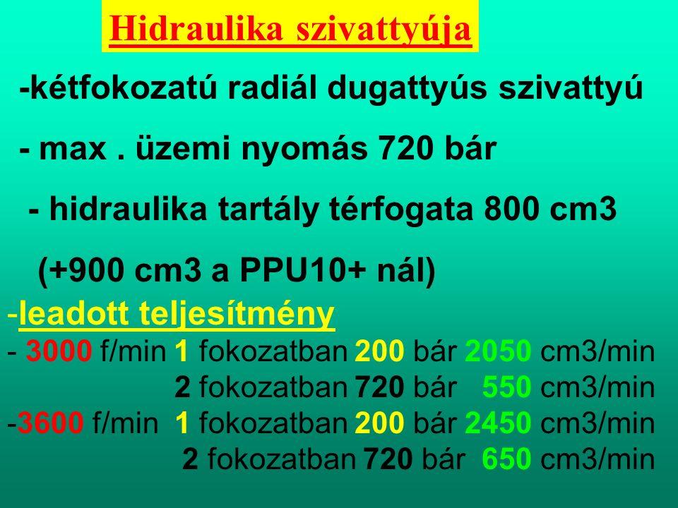 -kétfokozatú radiál dugattyús szivattyú - max.