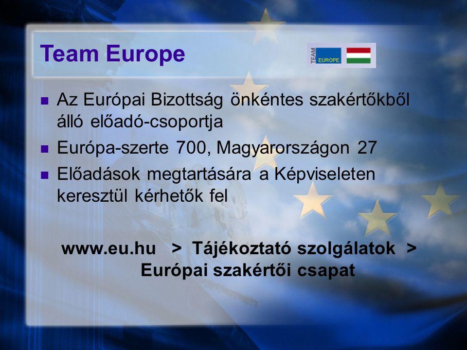Team Europe Az Európai Bizottság önkéntes szakértőkből álló előadó-csoportja Európa-szerte 700, Magyarországon 27 Előadások megtartására a Képviselete