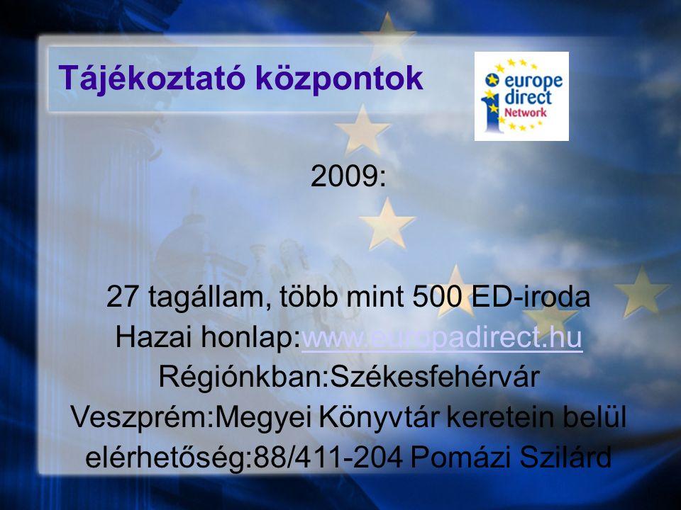 Tájékoztató központok 2009: 27 tagállam, több mint 500 ED-iroda Hazai honlap:www.europadirect.huwww.europadirect.hu Régiónkban:Székesfehérvár Veszprém:Megyei Könyvtár keretein belül elérhetőség:88/411-204 Pomázi Szilárd