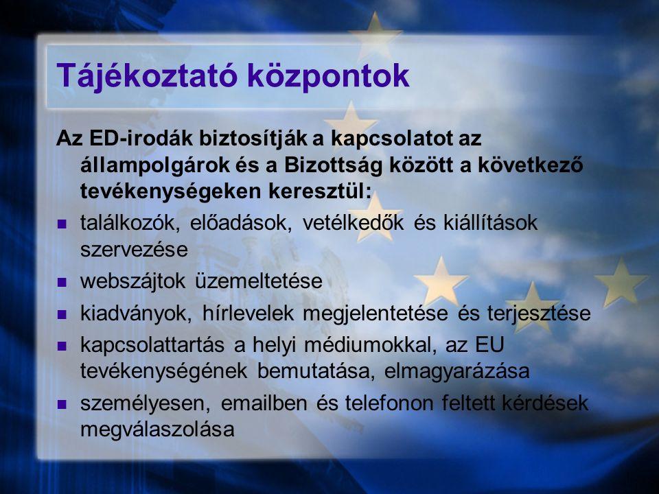 Tájékoztató központok Az ED-irodák biztosítják a kapcsolatot az állampolgárok és a Bizottság között a következő tevékenységeken keresztül: találkozók, előadások, vetélkedők és kiállítások szervezése webszájtok üzemeltetése kiadványok, hírlevelek megjelentetése és terjesztése kapcsolattartás a helyi médiumokkal, az EU tevékenységének bemutatása, elmagyarázása személyesen, emailben és telefonon feltett kérdések megválaszolása