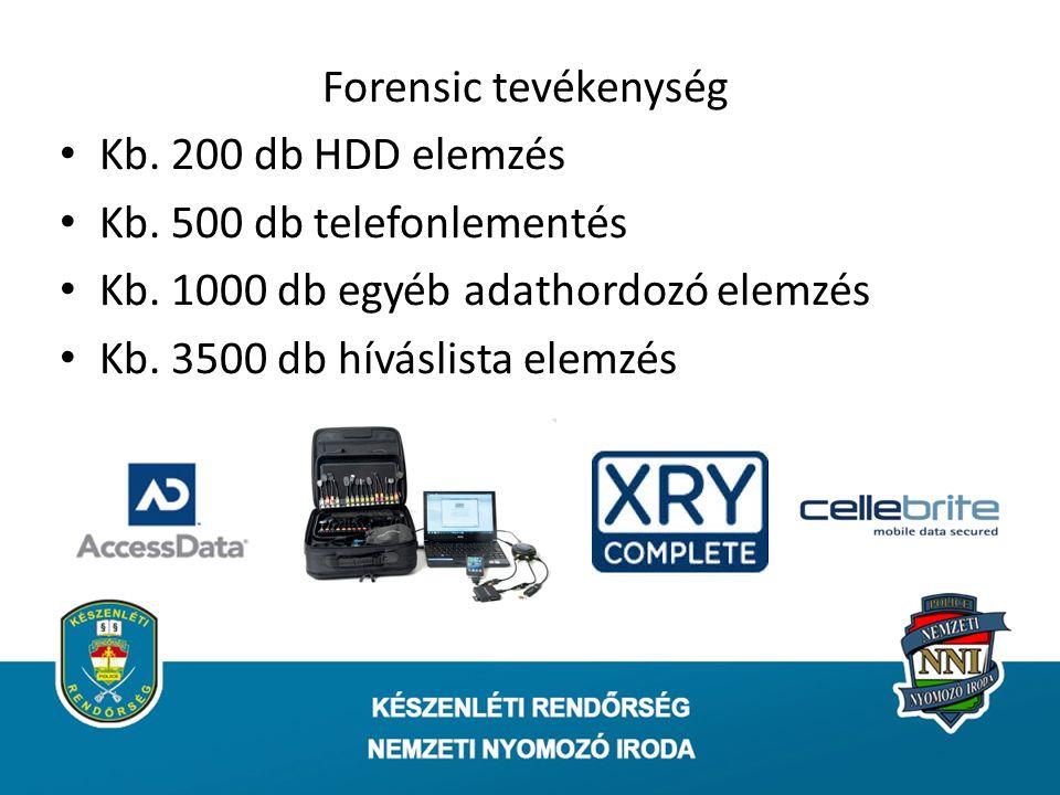 Forensic tevékenység Kb. 200 db HDD elemzés Kb. 500 db telefonlementés Kb.