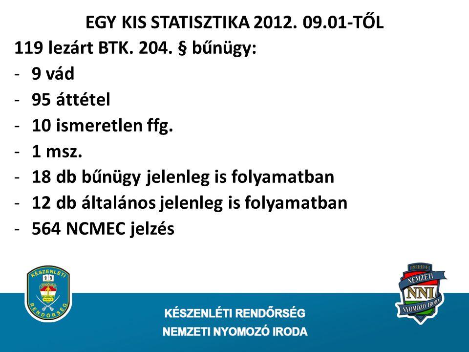 EGY KIS STATISZTIKA 2012. 09.01-TŐL 119 lezárt BTK.